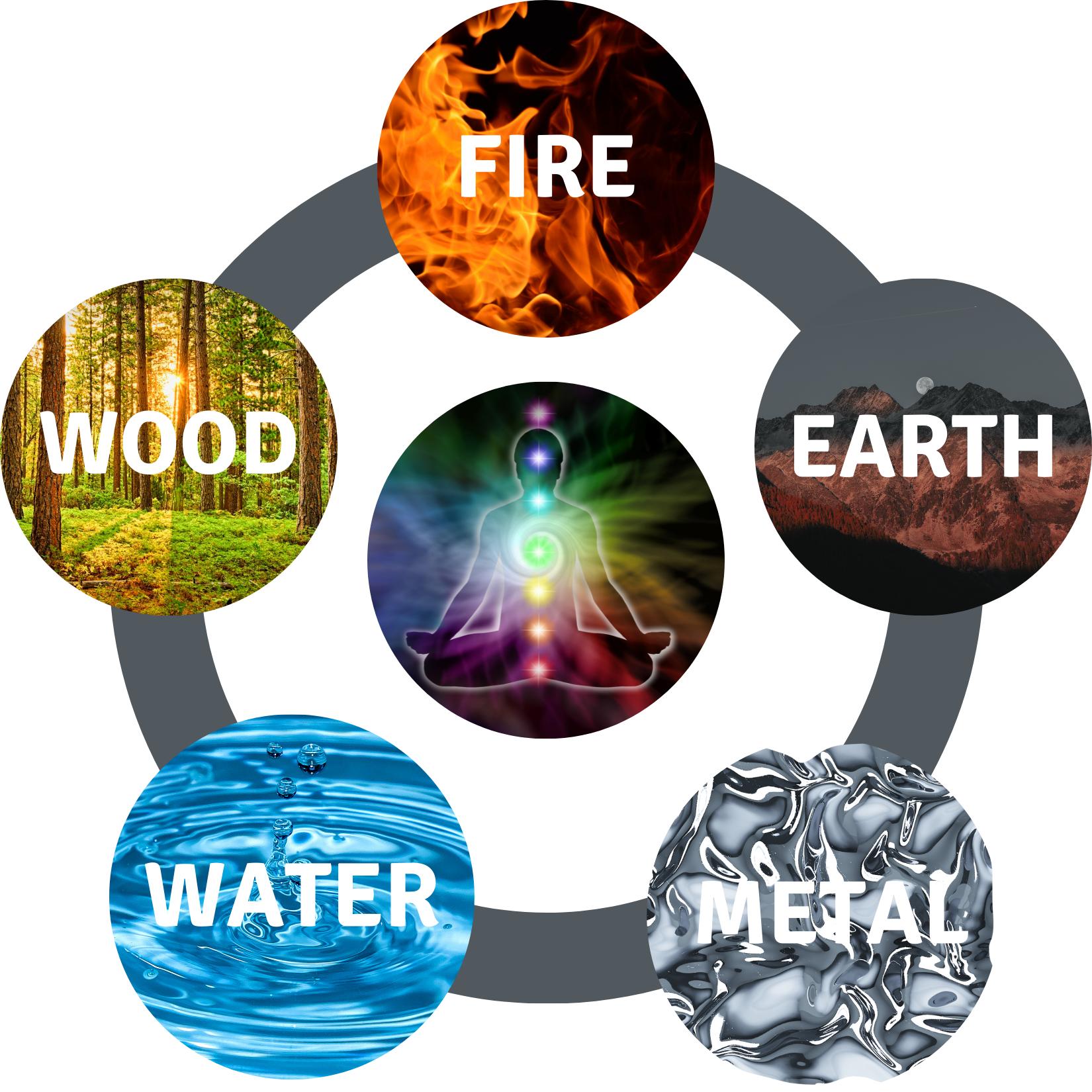 5 Element Chart